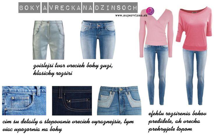 Vrecká na džínsoch vs. postava - Supervizáž