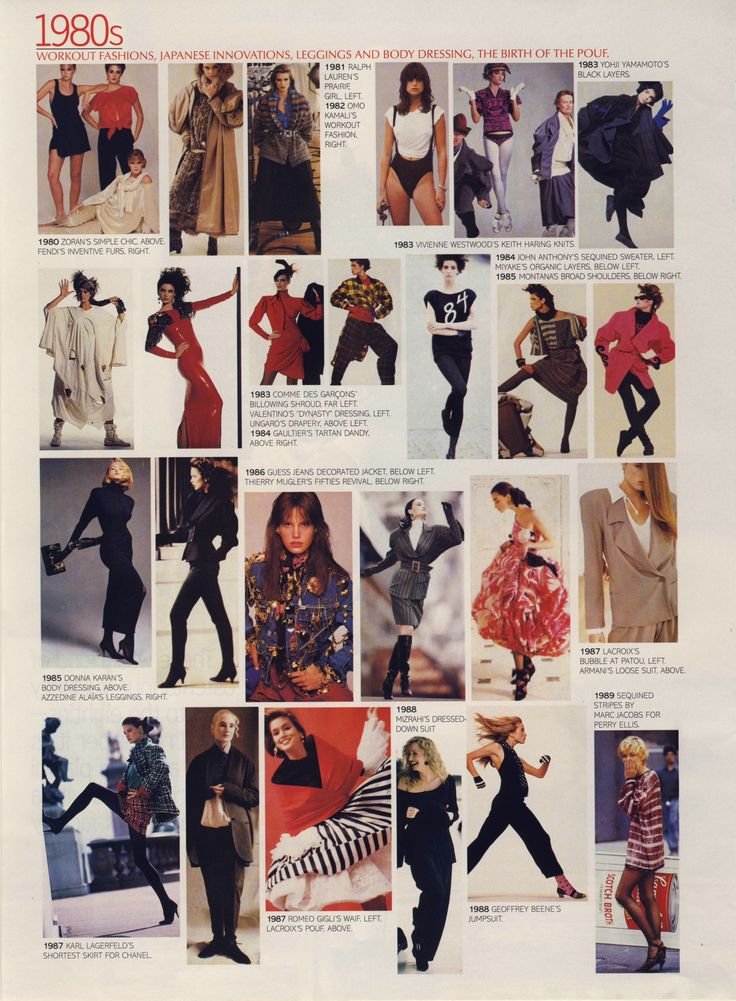 """What we wore"" 1980s. Scanned from a late 90s American Vogue."