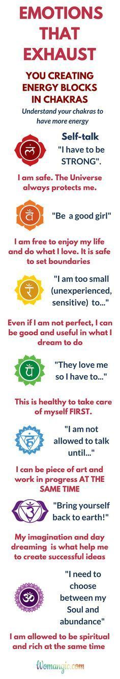 Easy guide to understand your chakras to have more energy,,,