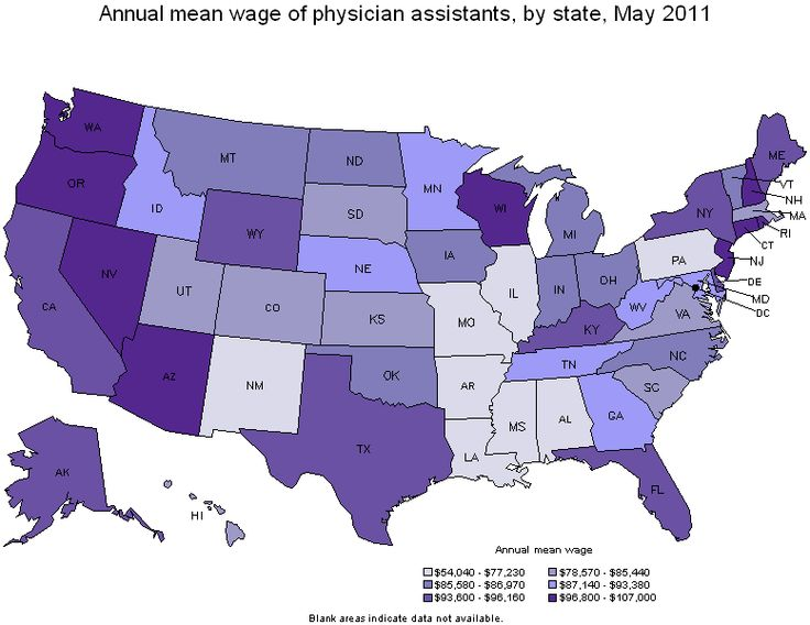 25+ best ideas about physician assistant salary on pinterest, Cephalic Vein