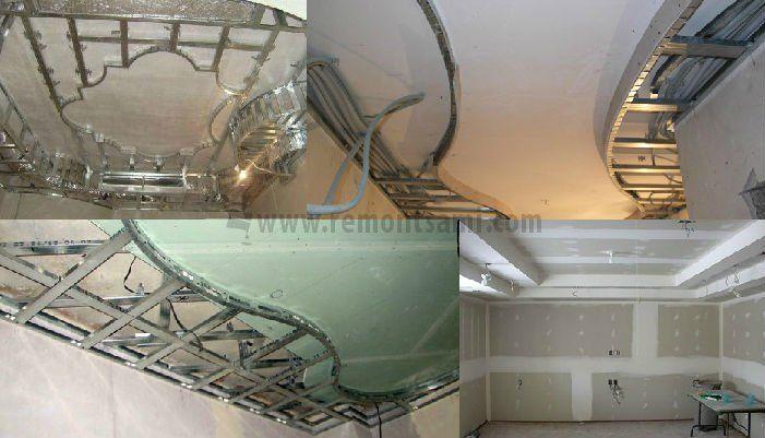 Многоуровневый подвесной потолок из гипсокартона, устройство и конструкция