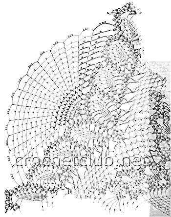 Ажурные Зонтики, Вязания