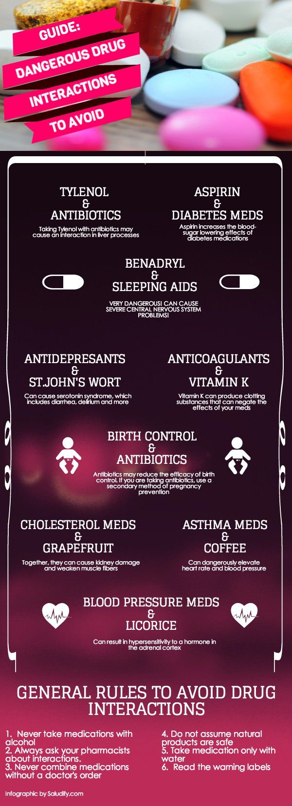 • DANGEROUS DRUG INTERACTIONS TO AVOID • 1) tylenol & antibiotics. 2) aspirin & diabetes medications. 3) benadryl & sleeping aids. 4) antidepressants & st. john's wort. 5) blood pressure medication & licorice. 6) statins & grapefruit juice. 7) birth control pills & antibiotics. 8) asthma medications & coffee. 9) anticoagulants & vitamin k.