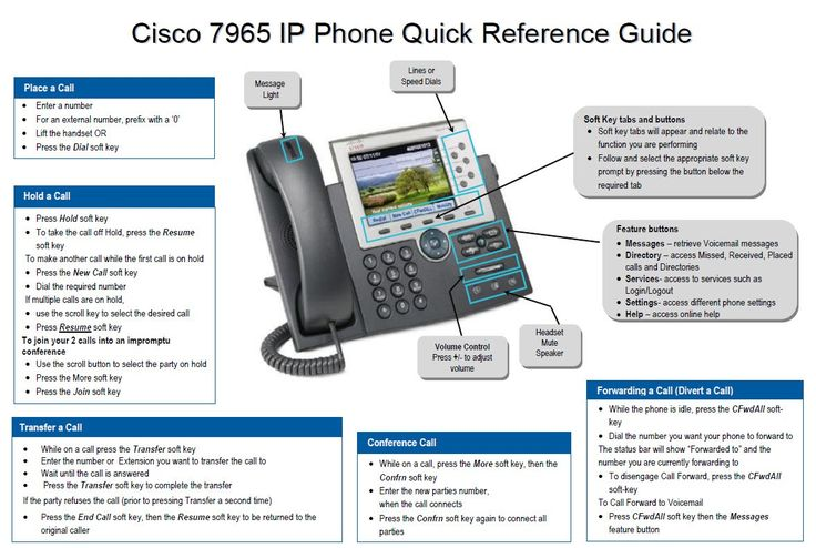 Cisco Video Conferencing User Guide - WordPress.com