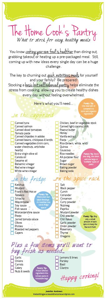 The home cook's guide to creating a basic (but well stocked!) pantry for easy, healthy meals: A visual checklist free for download or print |  Get the high-res PDF here: http://thebestthingieverateandthensome.wordpress.com/printables/