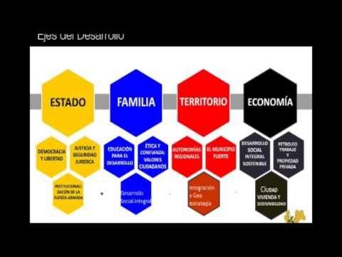 CONSTITUYENTE EN VENEZUELA