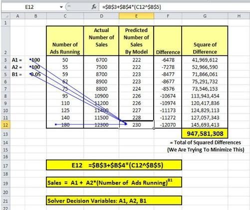 Nonlinear Regression in Excel using the Solver add-in