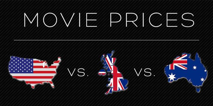 Americans pay 59.01% more than Brits for Movie Tickets in relation to disposable income