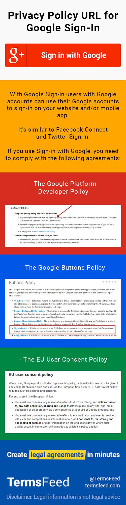 If your website or mobile app supports Google logins you must follow the requirements of:  - The Developer Policy of Google Platform - The Policy of Google Buttons - The EU User Consent Policy