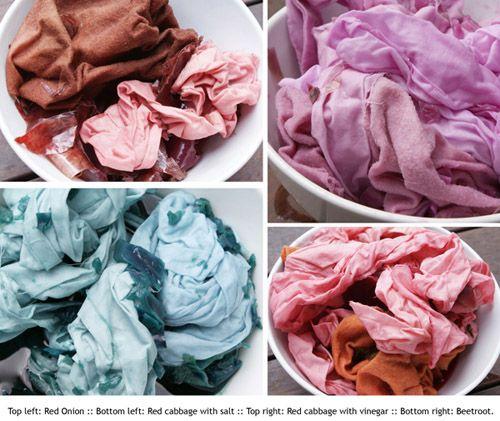 Natural Dye Tutorial