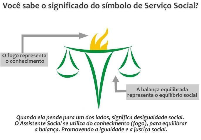 Símbolo do Serviço Social