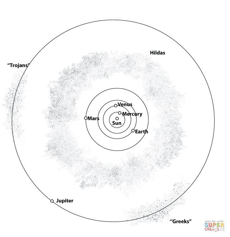 Dibujo De Sistema Solar Interno Y El Cinturón De Asteroides Para Colorear Dibujos Para Colorear Imprimir Grat Cinturón De Asteroides Asteroides Sistema Solar
