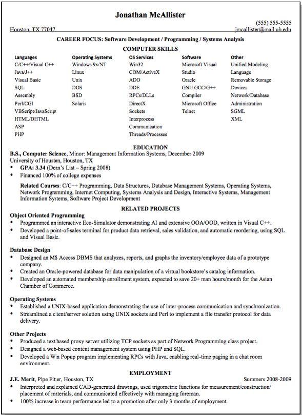 Free Resume Database For Recruiters Free Resume Database Resume Ideas