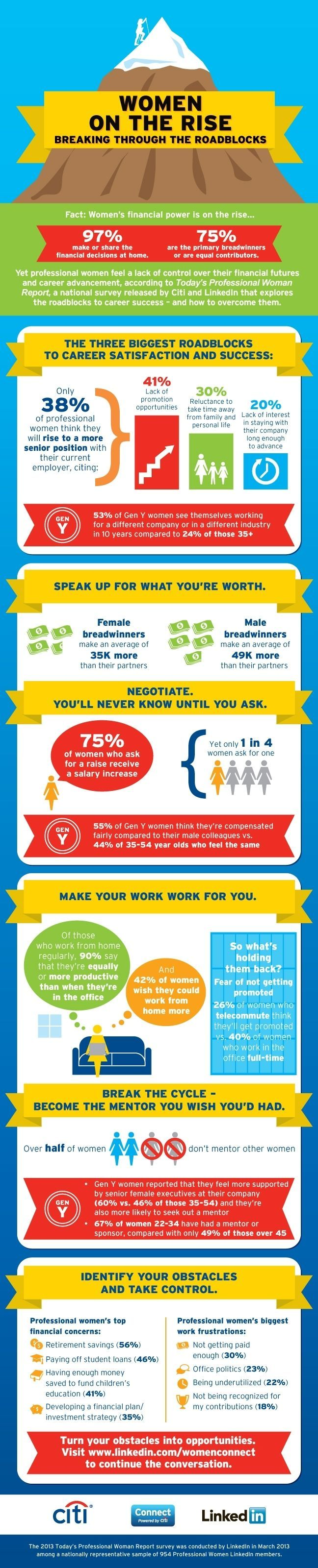 infographic midlife career change - Google Search