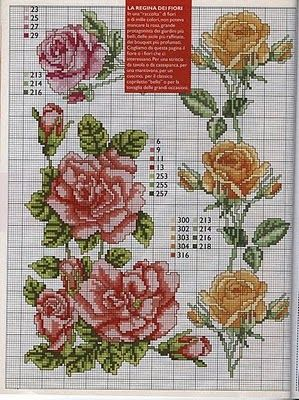 FREE Cross Stitch: Realistic Roses