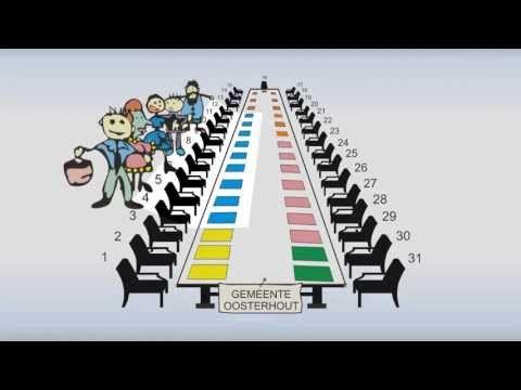 Wat is de gemeenteraad? - YouTube