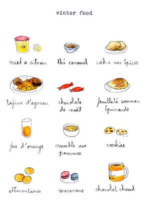 Food: this is how to say it in French