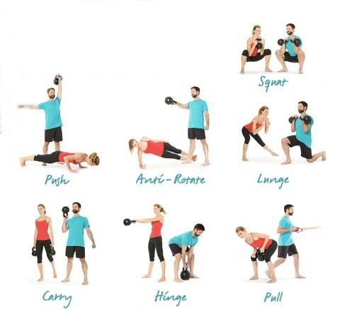 7 Essential Moves You Should Master Now – FitBump