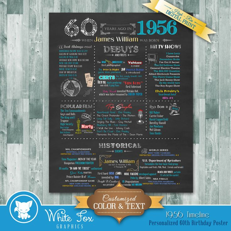 60th Birthday Gift Personalized 60th Birthday by WhiteFoxGraphics