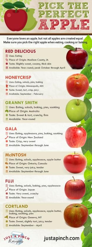 Pick the Perfect Apple
