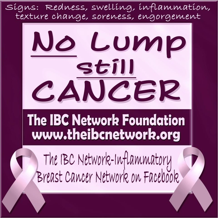 Inflammatory Breast Cancer....Educate Yourself!