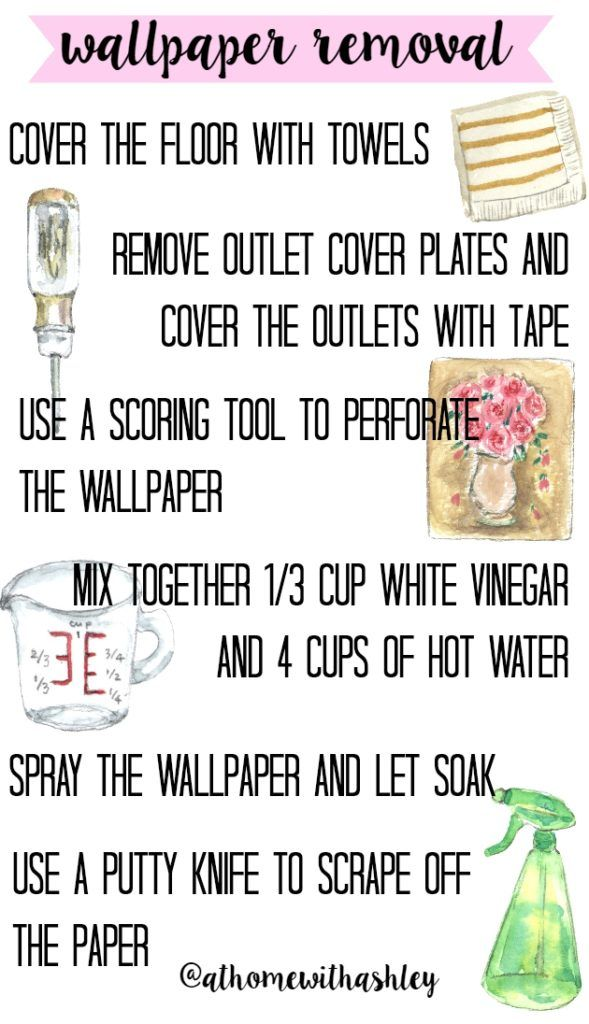 How to Remove Wallpaper - at home with Ashley