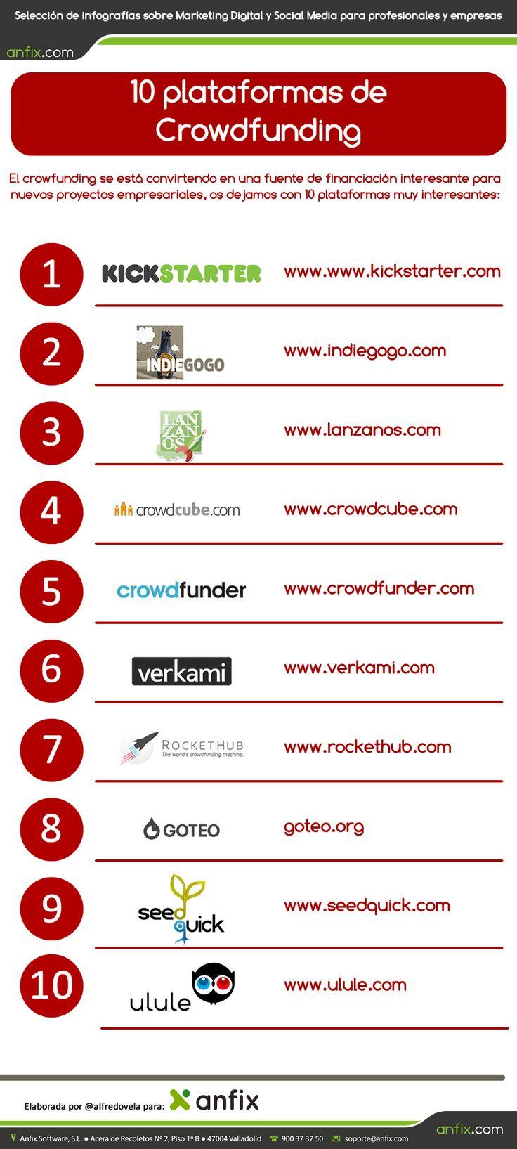 #Infografia #Curiosidades 10 plataformas de crowdfunding para financiar tu idea de negocio. #TAVnews