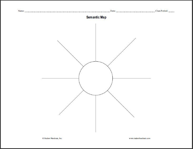 13 best graphic organizers images on pinterest graphic for Semantic map template