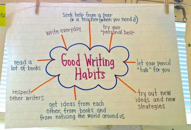 Essay on study habits