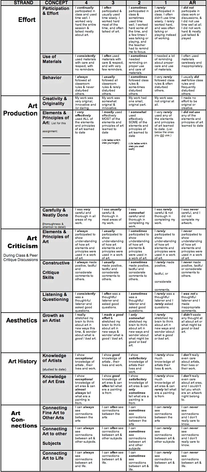 17 best ideas about art critique art analysis art 17 best ideas about art critique art analysis art criticism and art rubric