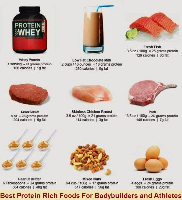 High Protein Foods List For Bodybuilders Vegetarian