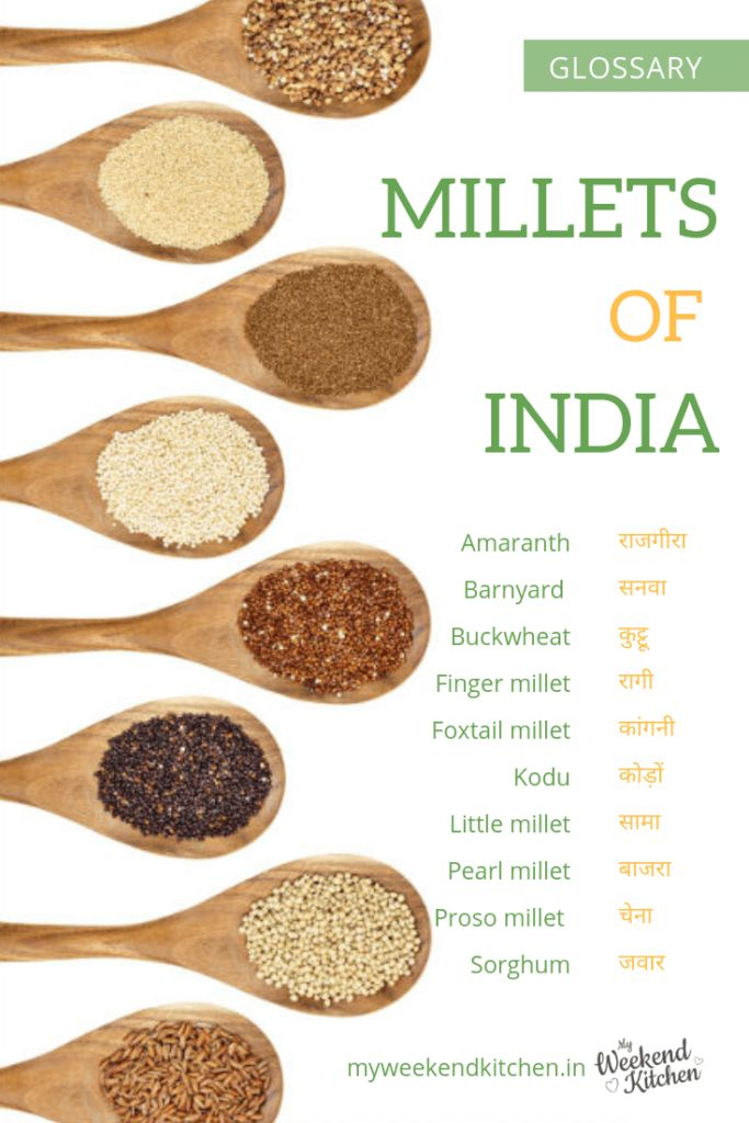 Millets And Grains Glossary In English And Hindi My Weekend Kitchen Millet Recipes Ragi Recipes Millet Recipe Indian