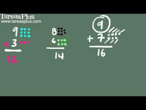 Concepto de suma (números de una sola cifra)
