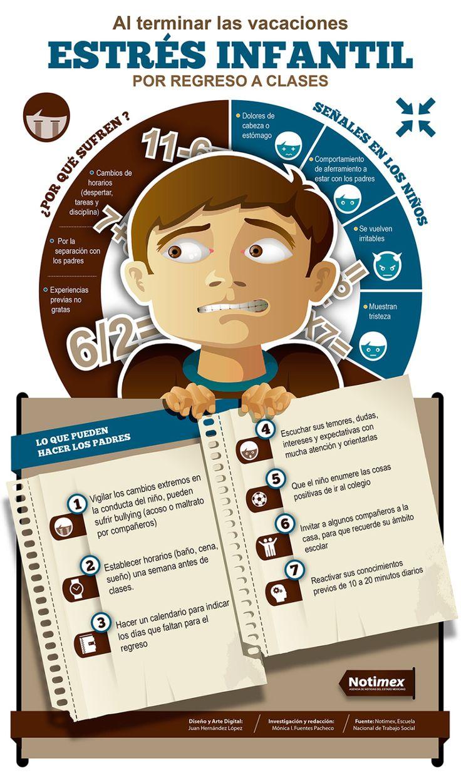 """Hola: Compartimos una infografía sobre """"Estrés Infantil por el Regreso a Clases – Aprende a Identificarlo"""". Un gran saludo.  Fuente: Notimex  Enlaces de interés: Técni…"""