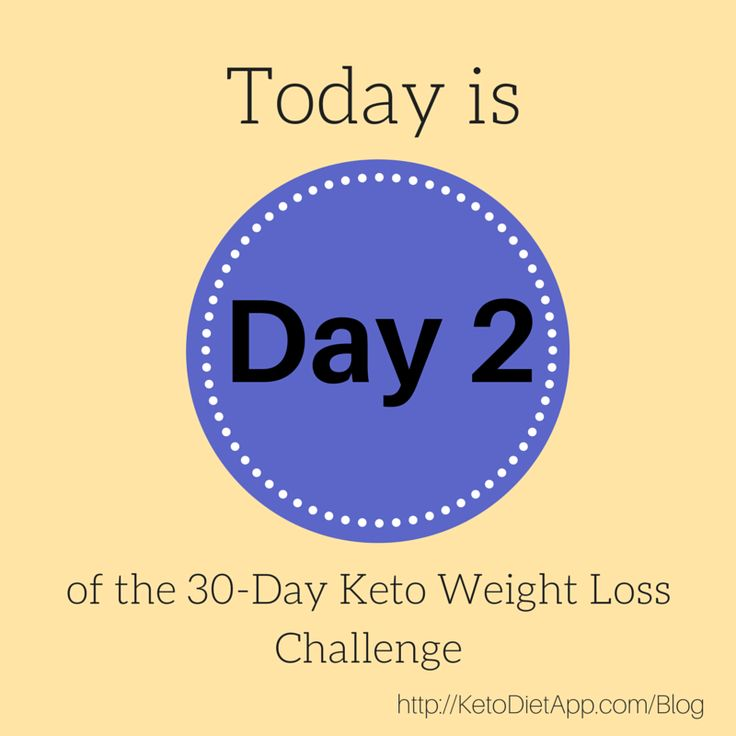 Todays Challenges For Crucial Aspects Of Weightlifting: 1000+ Images About Ketogenic On Pinterest
