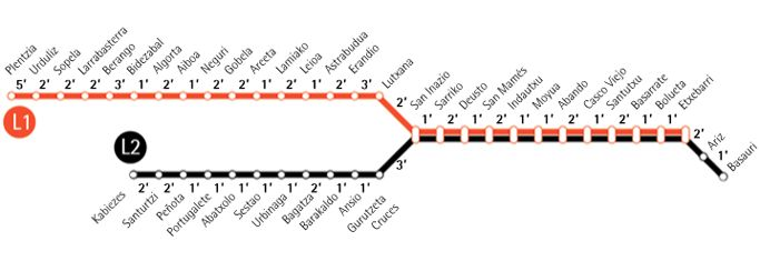 Map and Frequencies | Metro Bilbao