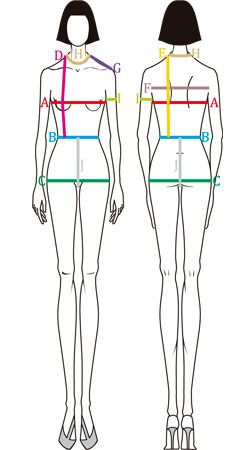 <strong>Como tirar medidas</strong> do corpo para costura