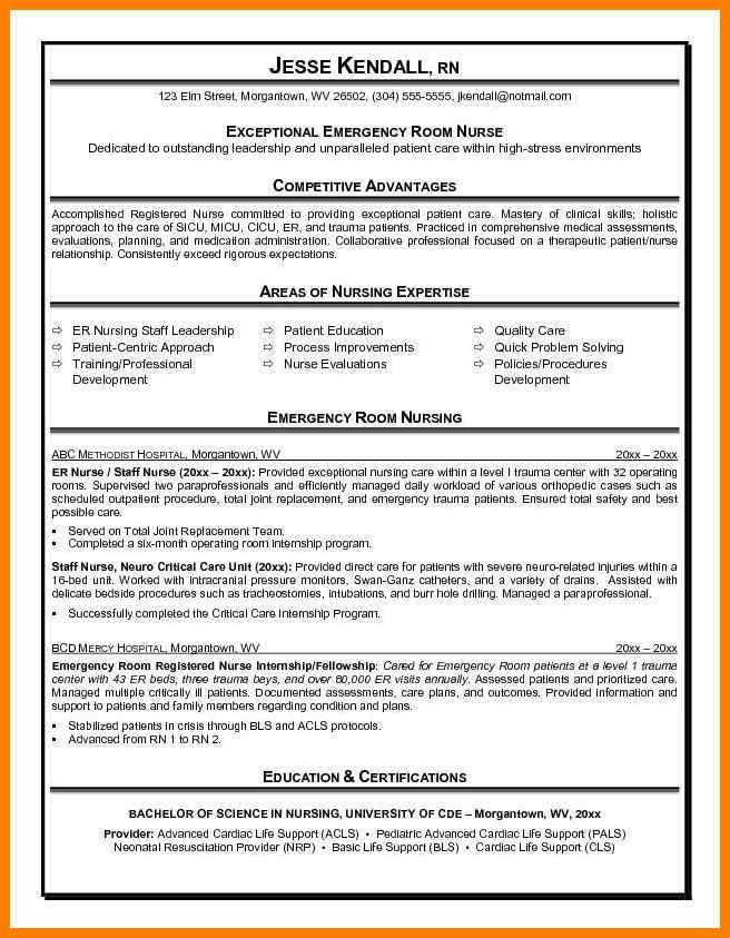 27 Er Nurse Job Description For Resume