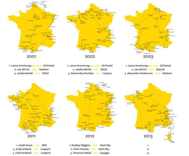 Infographic Mapping 100 Years Of The Tour De France