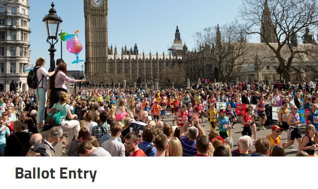 2016 London Marathon Ballot: What Are The Chances? | Run, Rest, Repeat