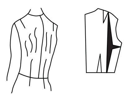 Illustrazione raffigurante modello alterazione del corpetto stretto indietro per