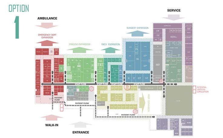 hospital architecture - Buscar con Google