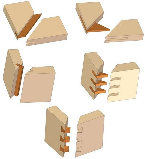 Best way to reinforce long miter joints - Woodworking Talk - Woodworkers Forum