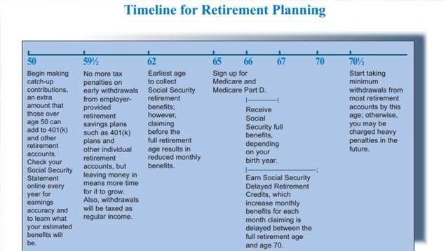 123 best Tips-Finance Money Insurance Tax images on Pinterest