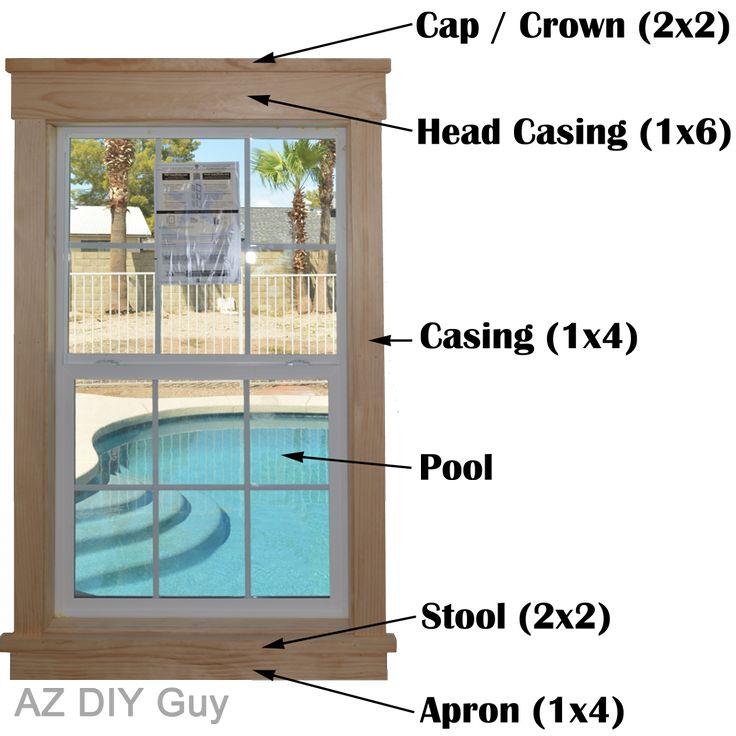 Easy DIY - Craftsman Style Window Trim - Complete tutorial.