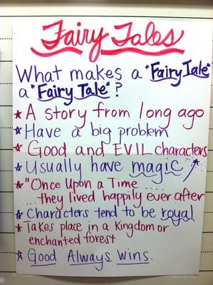 fairy tale unit~another day in first grade, mrs. tabb
