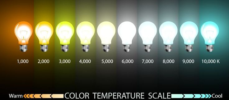 What Color Bulb Light Is Closet To Natural Light
