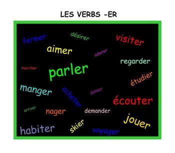 another group of ER verbs in french