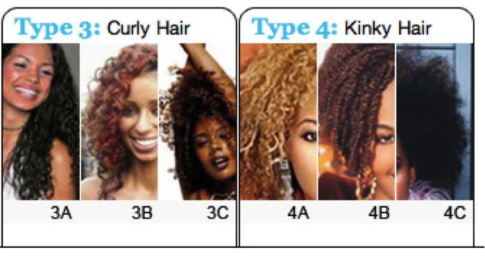 curly-hair-types- 4 -B