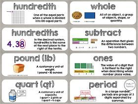 FREEBIE Fourth grade common core  math vocabulary word wall cards! How cute are these??